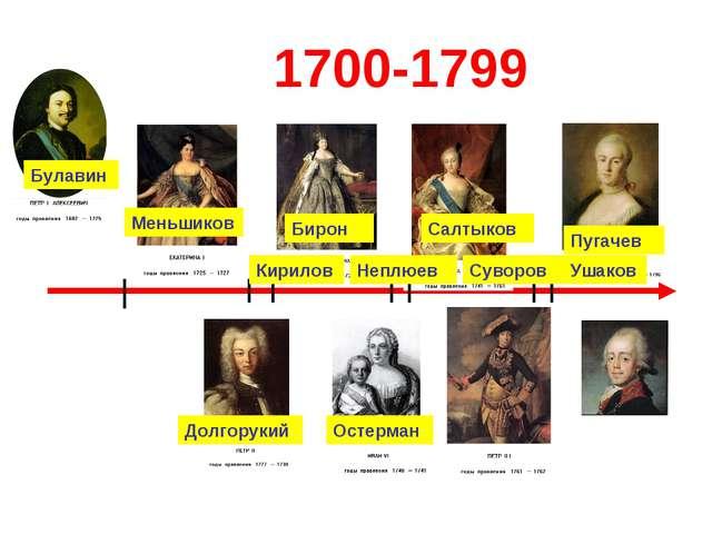 1700-1799 Меньшиков Бирон Пугачев Булавин Суворов Ушаков Салтыков Остерман До...