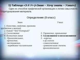 5) Таблица «З-Х-У» («Знаю – Хочу знать – Узнал») Один из способов графическо