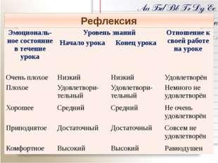 Автор шаблона презентации: Кисель Елена Анатольевна. Автор презентации: Кисел
