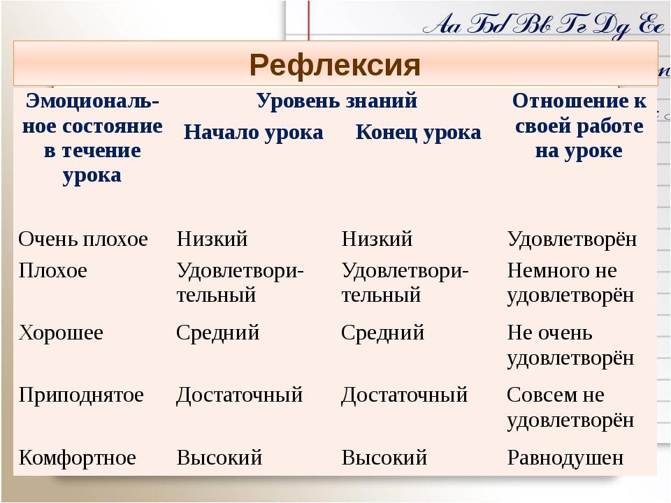 Автор шаблона презентации: Кисель Елена Анатольевна. Автор презентации: Кисел...