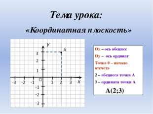Тема урока: «Координатная плоскость» Оx – ось абсцисс Оy – ось ординат Точка