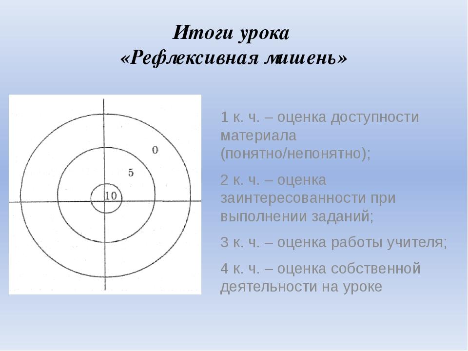 Итоги урока «Рефлексивная мишень»  1 к. ч. – оценка доступности материала (п...