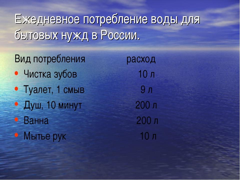 Ежедневное потребление воды для бытовых нужд в России. Вид потребления расход...