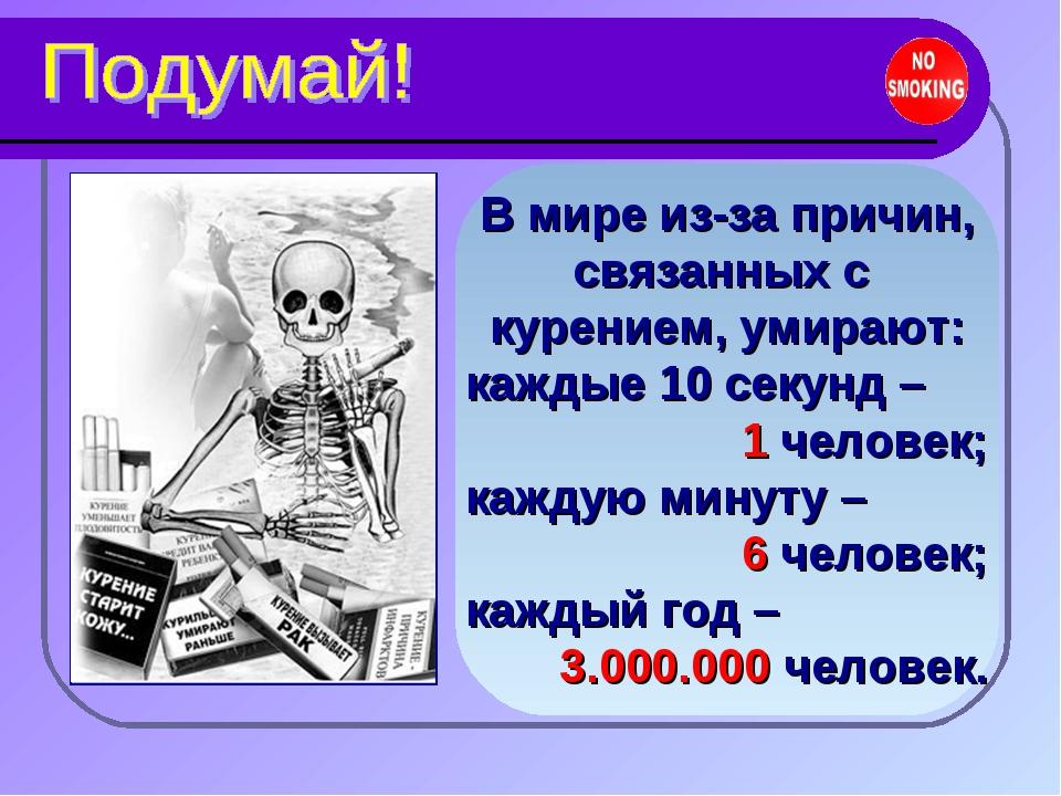 В мире из-за причин, связанных с курением, умирают: каждые 10 секунд – 1 чело...