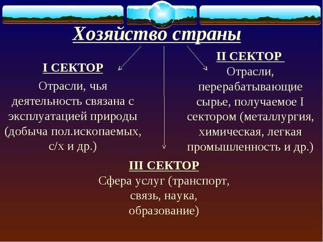 Хозяйство страны I СЕКТОР Отрасли, чья деятельность связана с эксплуатацией п...