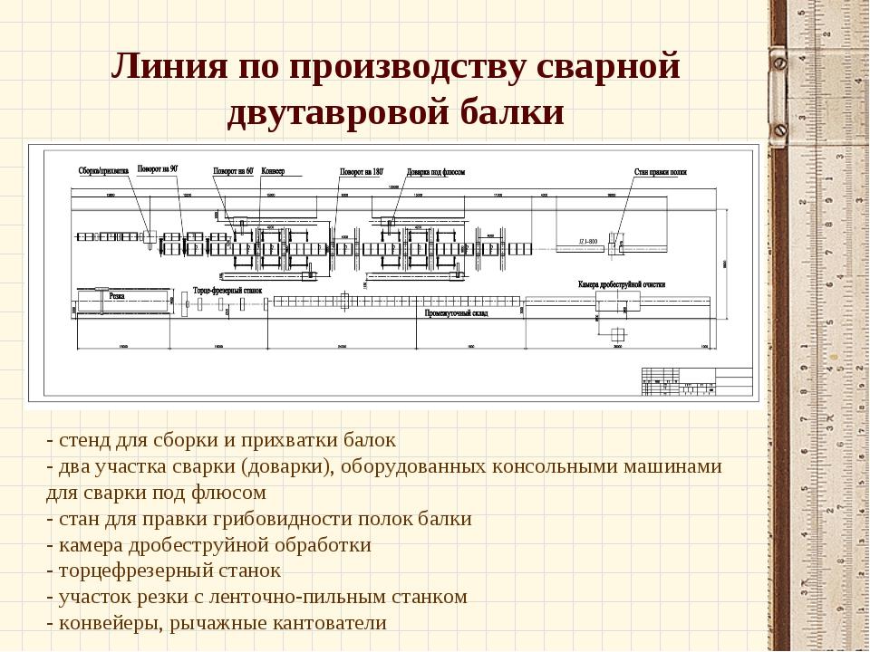 Линия по производству сварной двутавровой балки - стенд для сборки и прихватк...