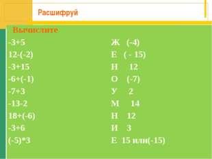 Расшифруй Вычислите  -3+5Ж (-4) 12-(-2)Е ( - 15) -3+15Н 12 -6+(-1)О (-7)