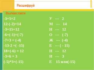 Расшифруй Вычислите -3+5=2У --- 2 12-(-2)=14М --- 14 -3+15=12Н --- 12 -6+