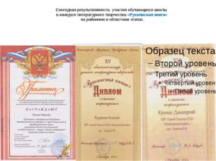 Ежегодная результативность участия обучающихся школы в конкурсе литературного