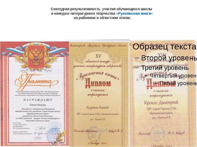 Ежегодная результативность участия обучающихся школы в конкурсе литературного...