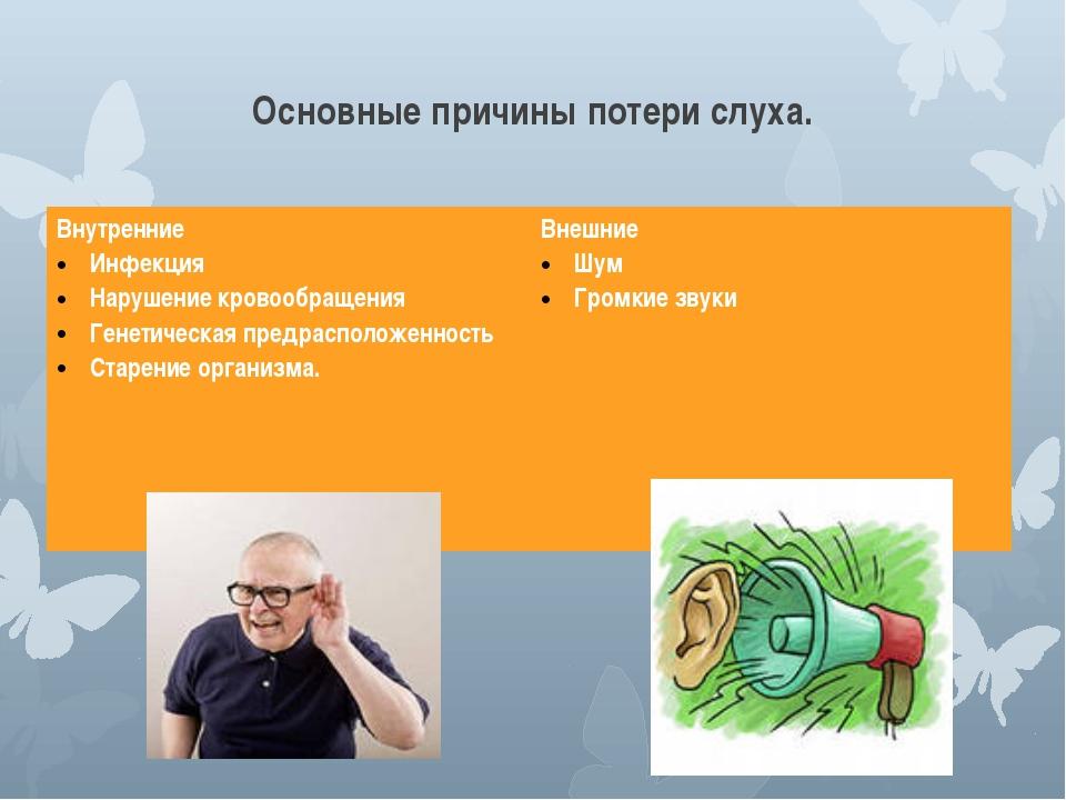 Основные причины потери слуха. Внутренние Инфекция Нарушение кровообращения Г...