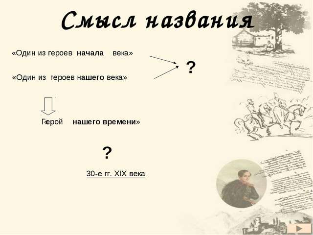 Смысл названия «Один из героев начала века» «Один из героев нашего века» ? «...