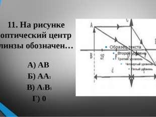 11. На рисунке оптический центр линзы обозначен… А) АВ Б) АА1 В) А1В1 Г) 0