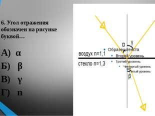 6. Угол отражения обозначен на рисунке буквой… А) α Б) β В) γ Г) n