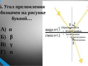 6. Угол преломления обозначен на рисунке буквой… А) α Б) β В) γ Г) n