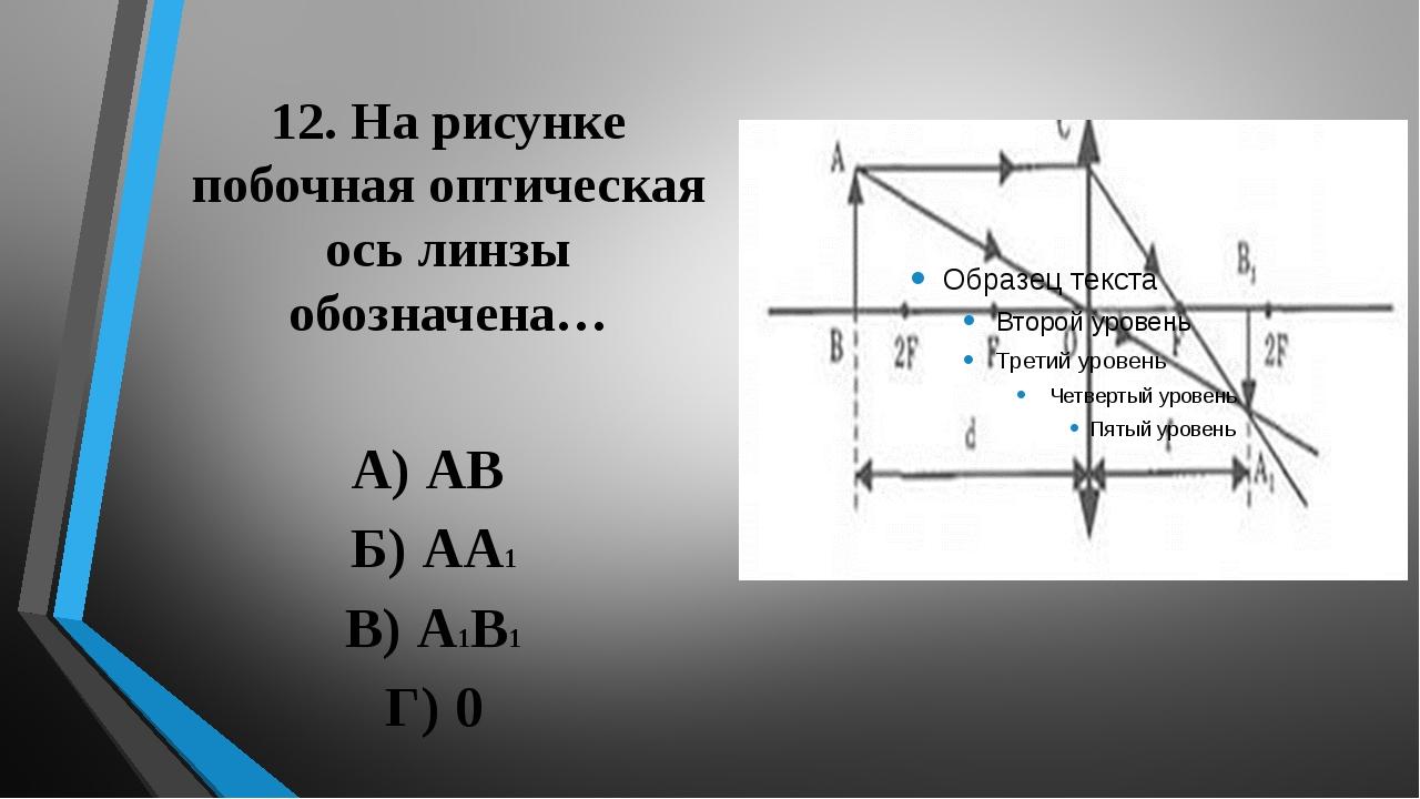 12. На рисунке побочная оптическая ось линзы обозначена… А) АВ Б) АА1 В) А1В1...