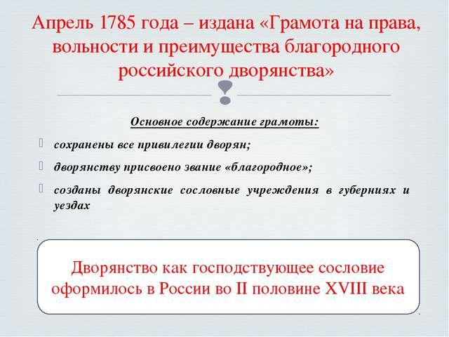 Апрель 1785 года – издана «Грамота на права, вольности и преимущества благоро...