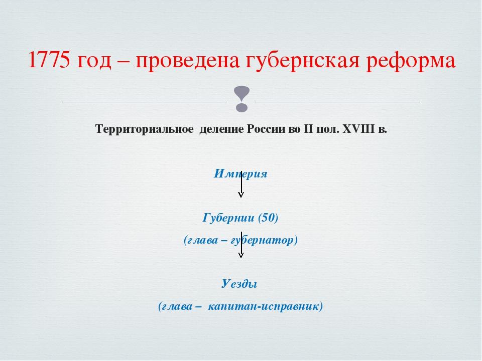 Территориальное деление России во II пол. XVIII в. Империя Губернии (50) (гла...
