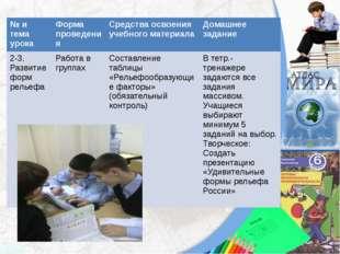 № и тема урока Форма проведения Средства освоения учебного материала Домашне