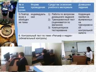 . Содержание программы № и тема урока Форма проведения Средства освоения учеб
