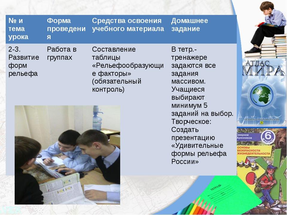 № и тема урока Форма проведения Средства освоения учебного материала Домашне...