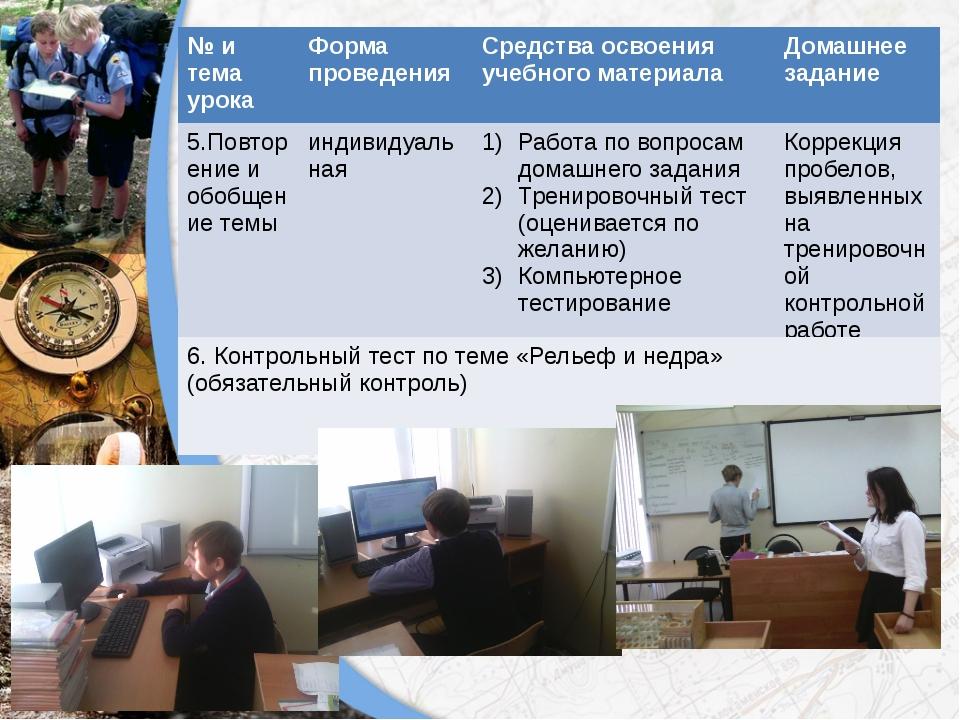 . Содержание программы № и тема урока Форма проведения Средства освоения учеб...