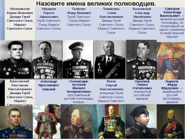 Назовите имена великих полководцев. Малиновский Родион Яковлевич Дважды Геро...