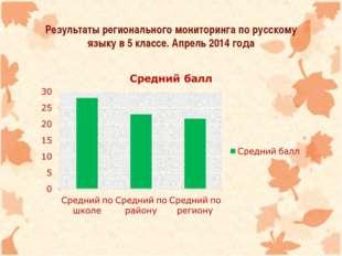 Результаты регионального мониторинга по русскому языку в 5 классе. Апрель 201