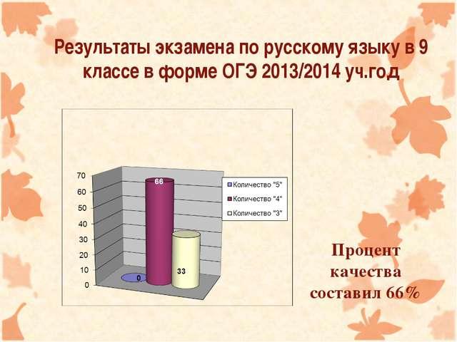 Результаты экзамена по русскому языку в 9 классе в форме ОГЭ 2013/2014 уч.год...