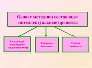 Основу методики составляют интеллектуальные процессы Логическое мышление Рече