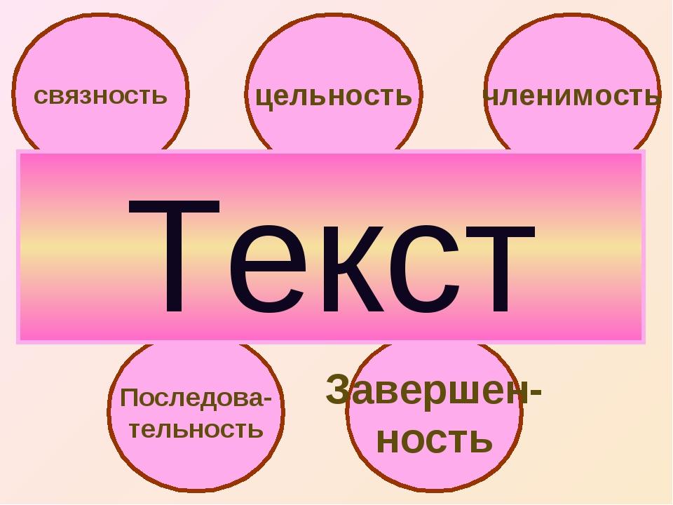членимость Последова- тельность Завершен- ность цельность связность Текст