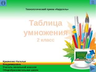 Технологический прием «Карусель» Таблица умножения 2 класс Кравченко Наталья