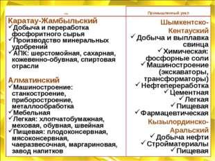 ТПК Каратау-Жамбыльский Добыча и переработка фосфоритного сырья Производство