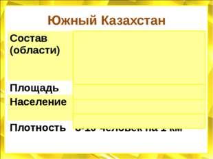 Южный Казахстан Состав (области) Алматинская Жамбылская Южно-КазахстанскаяКыз