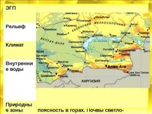 ЭГП Южнаячасть Казахстана. В предгорьях Тянь-Шаня. Граничит с Китаем, Кыргыз