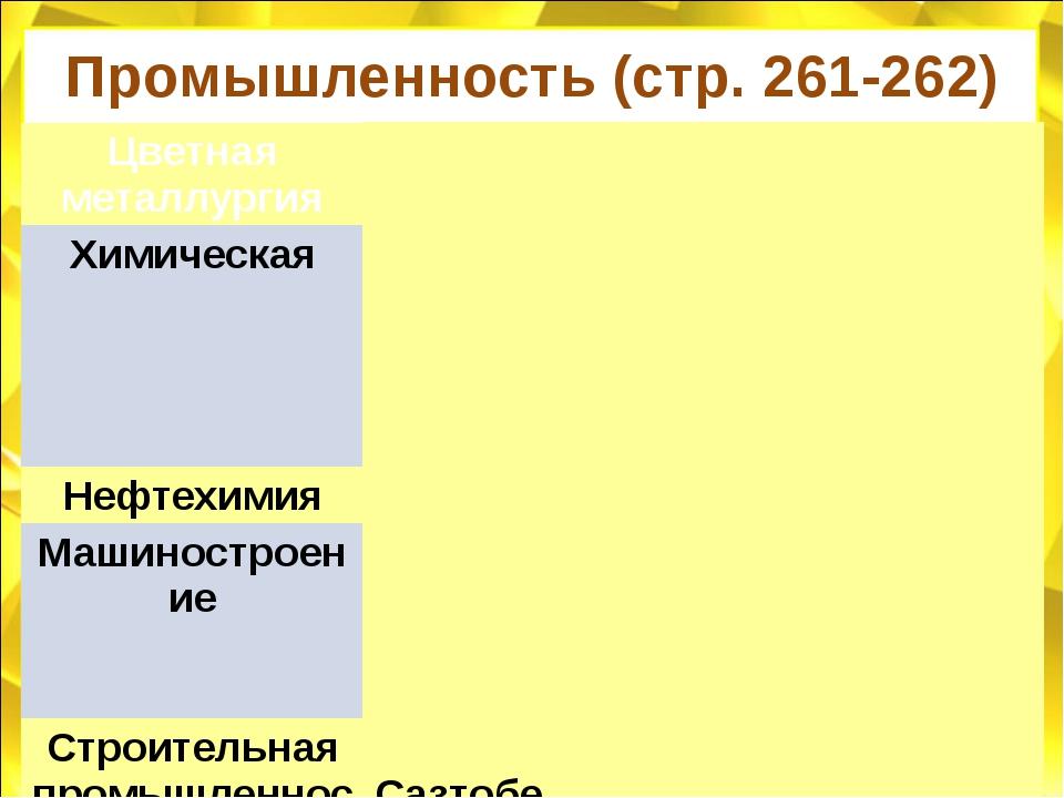Промышленность (стр. 261-262) Цветная металлургия Свинцово-цинковая (Ащысай,...