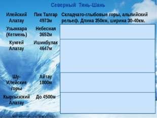 Северный Тянь-Шань ИлейскийАлатау Пик Талгар 4973м Складчато-глыбовые горы, а