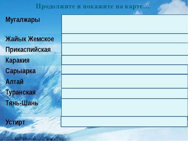 Продолжите и покажите на карте… Мугалжары Низкие горы, продолжение Уральских...
