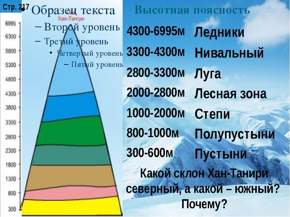 Высотная поясность Какой склон Хан-Танири северный, а какой – южный? Почему?...
