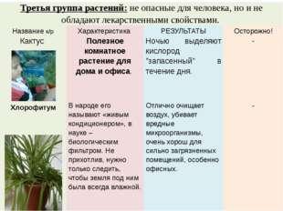 Третья группа растений:не опасные для человека, но и не обладают лекарственны
