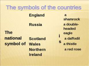 The national symbol of	England	 is	 a shamrock Russia	a double-headed eagle
