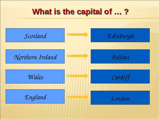 What is the capital of … ? Scotland Northern Ireland Wales England Edinburgh...