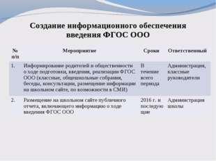 Создание информационного обеспечения введения ФГОС ООО № п/пМероприятие Сро