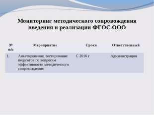 Мониторинг методического сопровождения введения и реализации ФГОС ООО № п/пМ