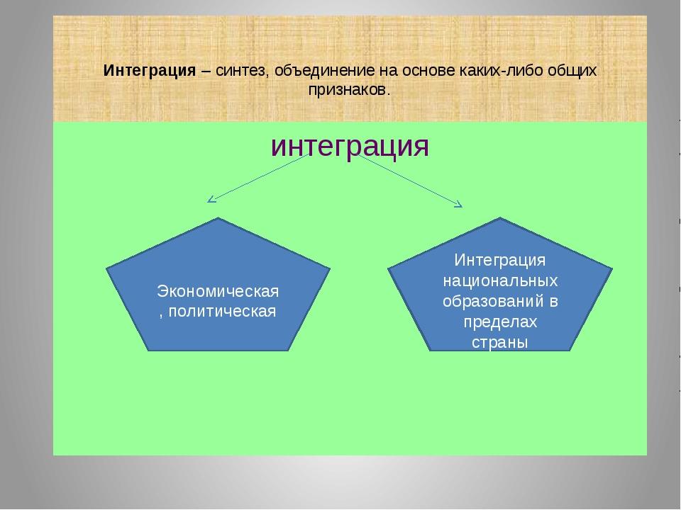 Интеграция – синтез, объединение на основе каких-либо общих признаков. интег...