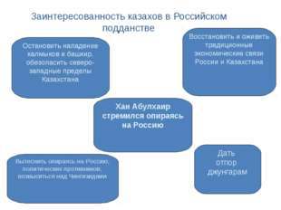 Заинтересованность казахов в Российском подданстве Хан Абулхаир стремился опи