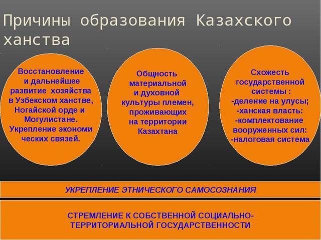 Причины образования Казахского ханства Восстановление и дальнейшее развитие х...