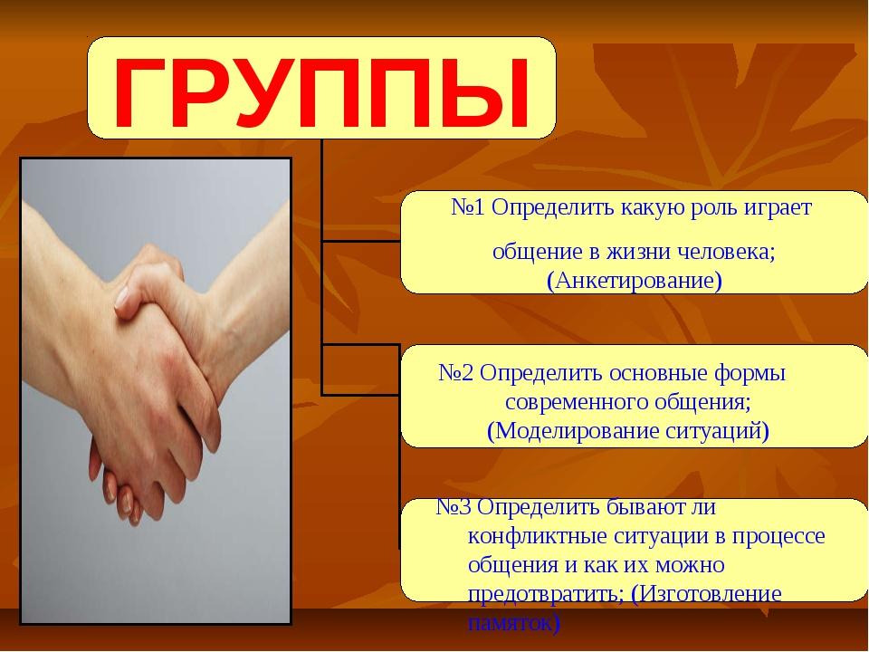 №2 Определить основные формы современного общения; (Моделирование ситуаций) №...