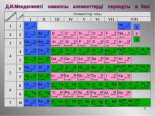 * Элементтер тобы I II III IV VII VI V VIII 3 2 1 4 5 6 7 1 2 3 4 5 6 7 8 9 1