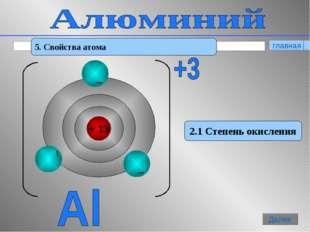 * 5. Свойства атома 2.1 Степень окисления главная Далее